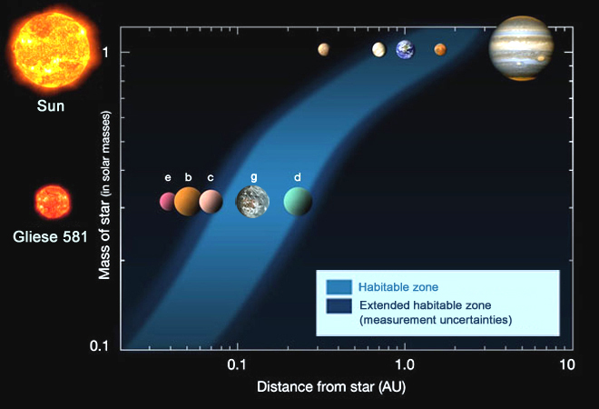The Ring World an amazing journey to an exoplanet beyond