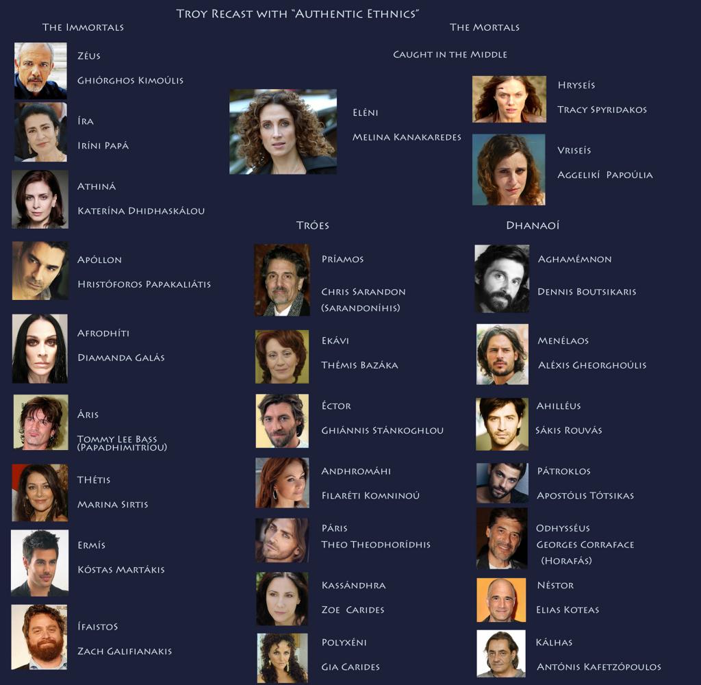 Alpha Dog Actors Names