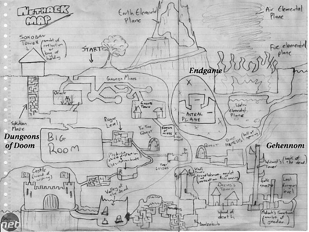 Nethack Map
